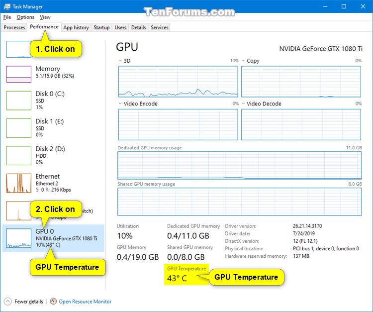 Display GPU Temperature in the Windows Task Manager