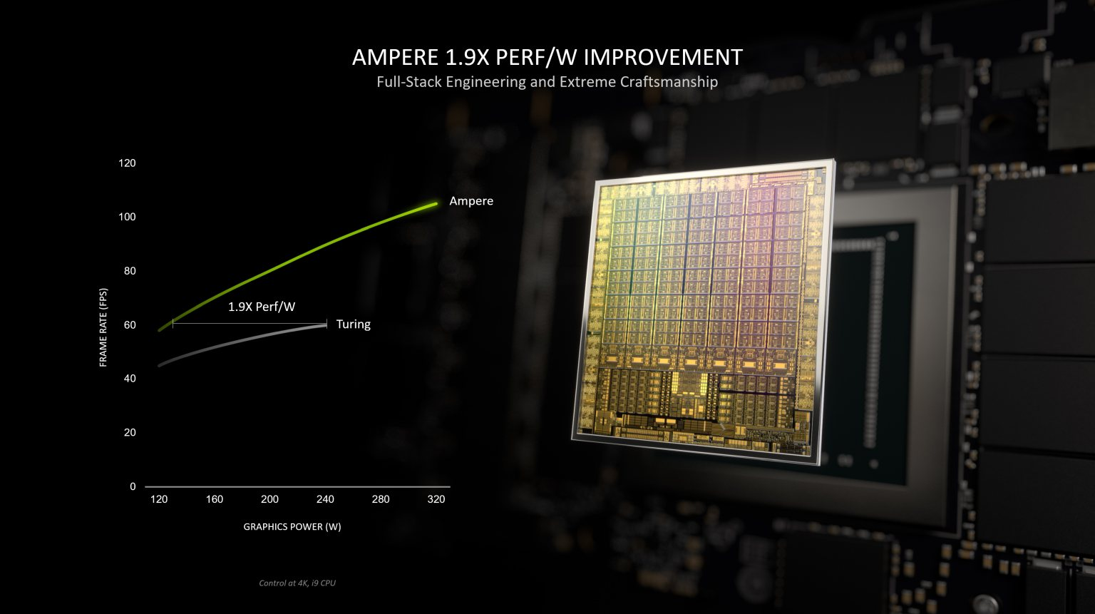 Comparison between 1st and 2nd generation RT cores on Nvidia GPUs