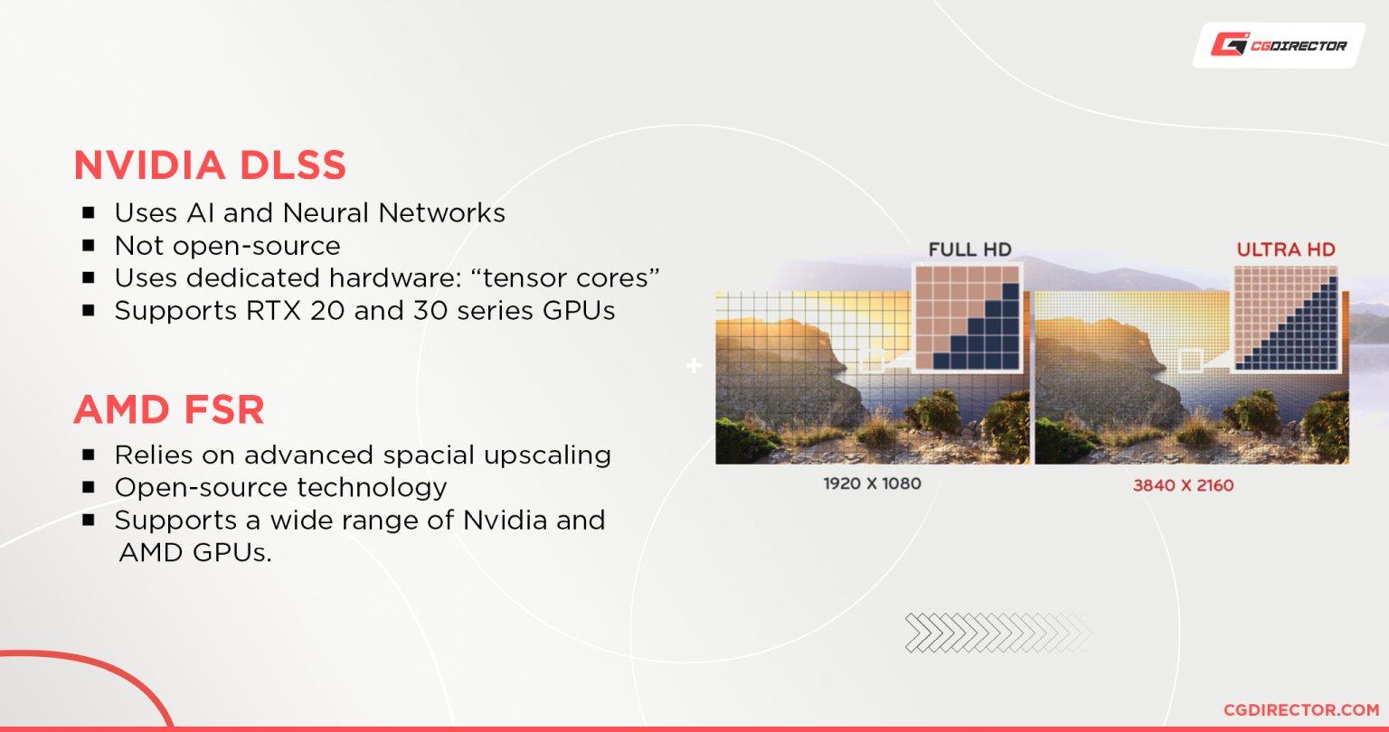 DLSS vs AMD FSR