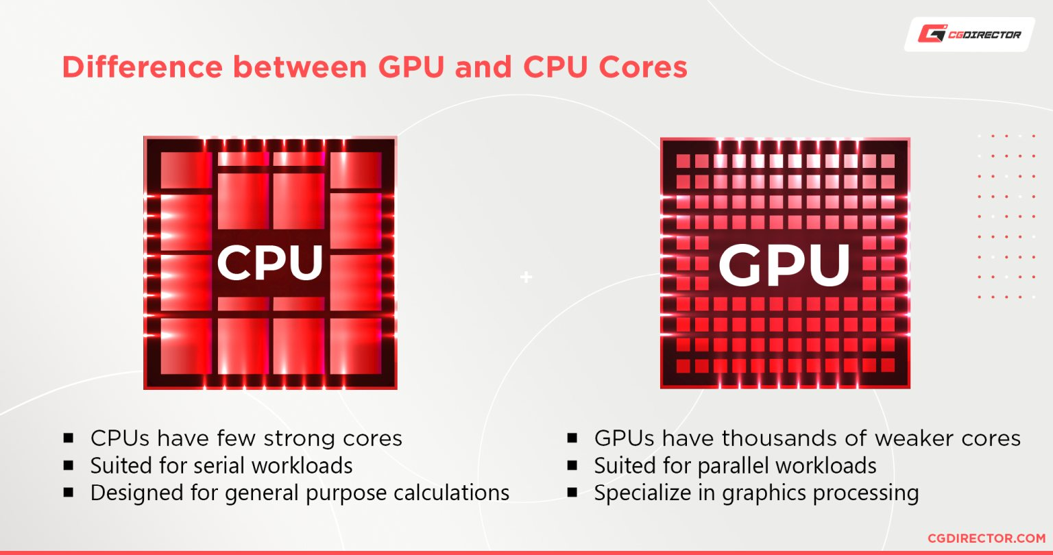 Differences between GPU and CPU cores