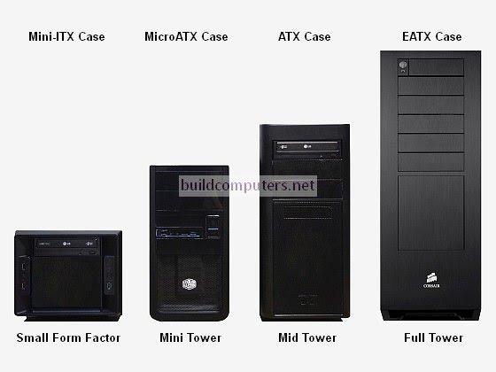Desktop PC Cases Size comparison