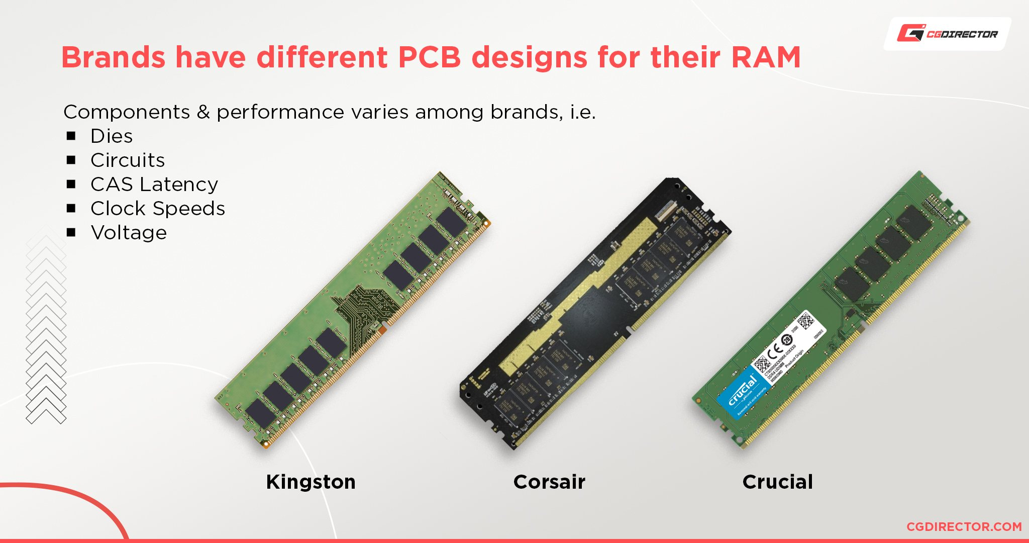 Can You Use Two Different Brands of RAM