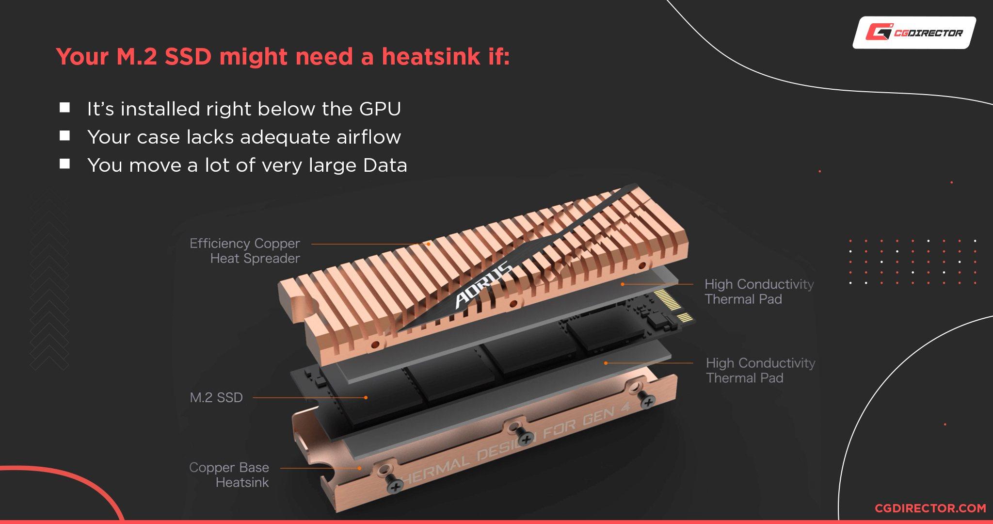 Do you need a heatsink