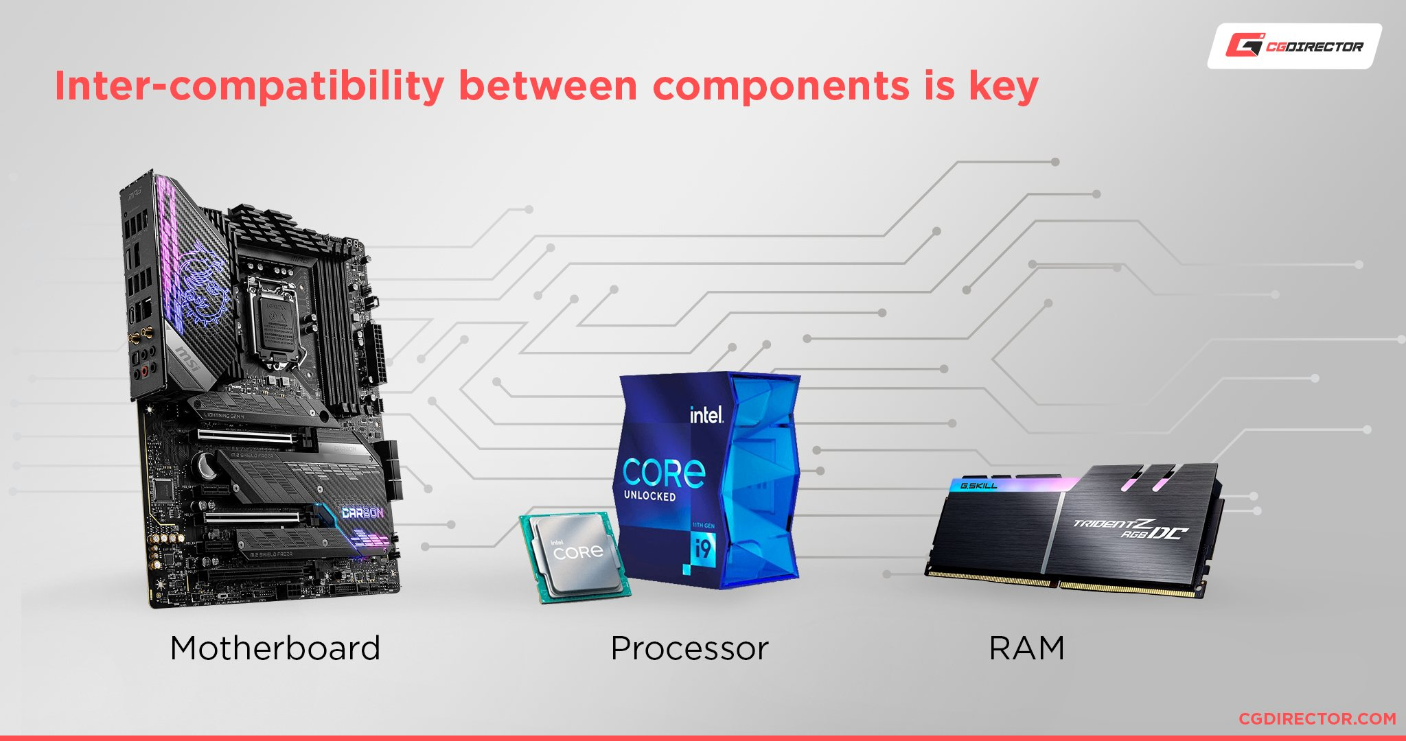 Intercompatibility between components is key