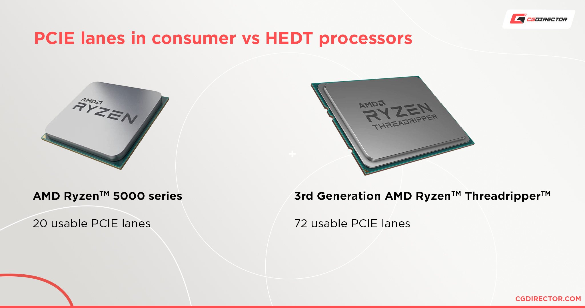 PCIE lanes in consumer vs HEDT processors