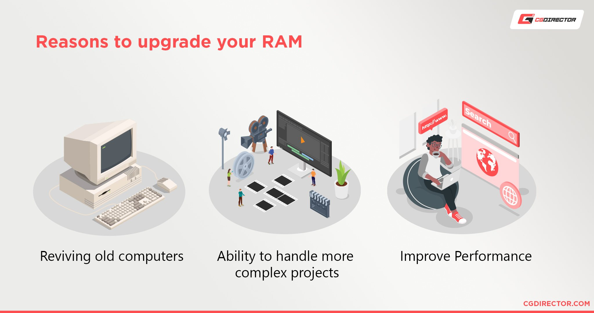 Reasons to upgrade your RAM