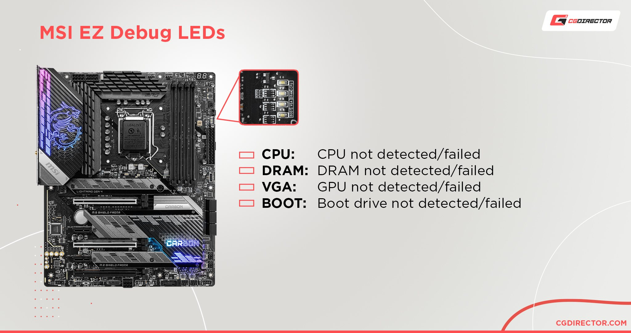 Where is the EZ Debug LED located