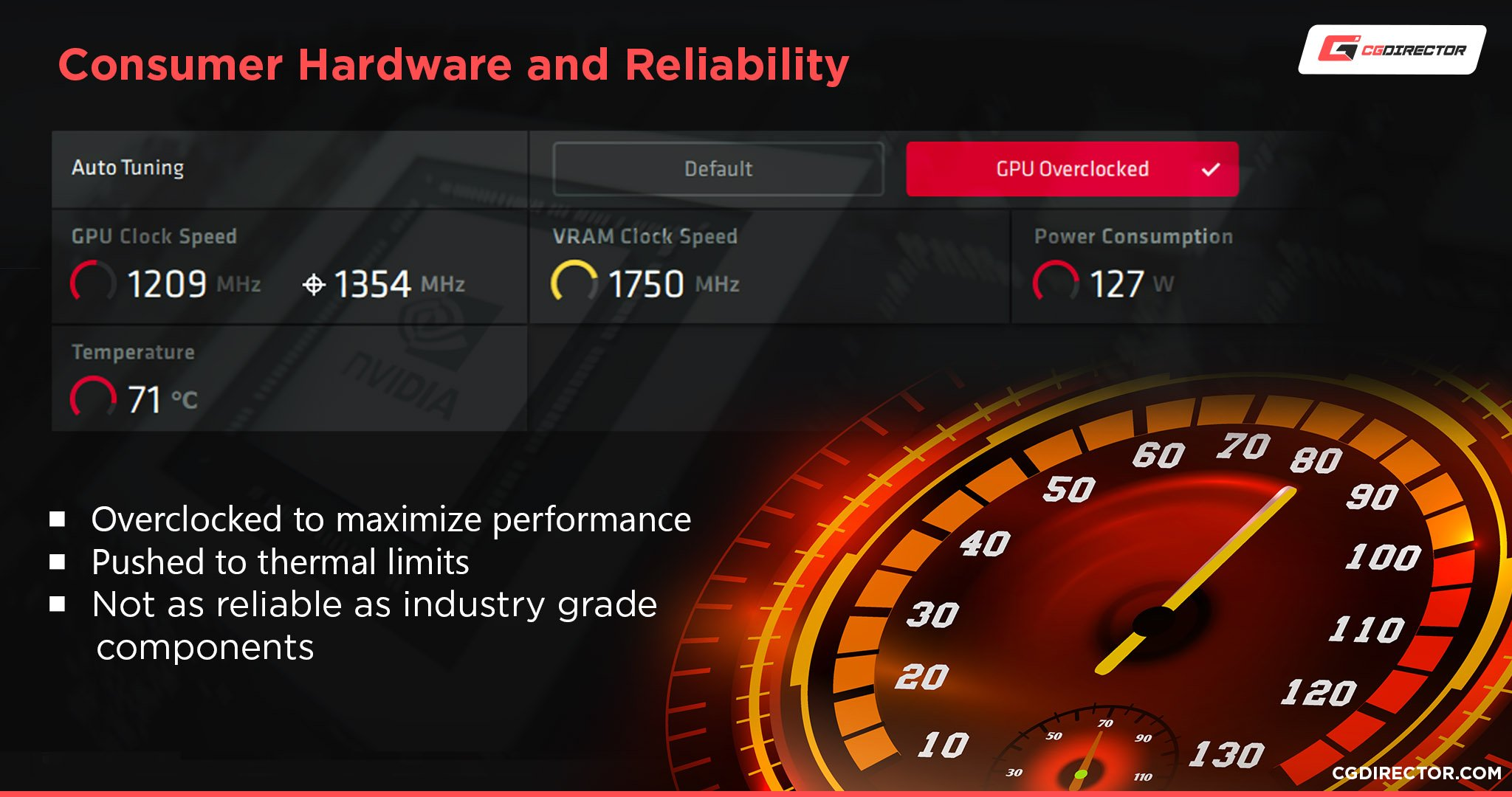 Consumer Hardware has drawbacks in terms of reliability