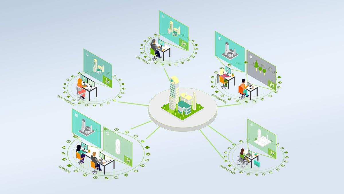 Consumer OS & Software