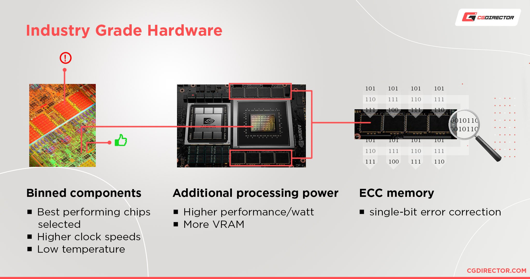Key features of Industry-grade Hardware