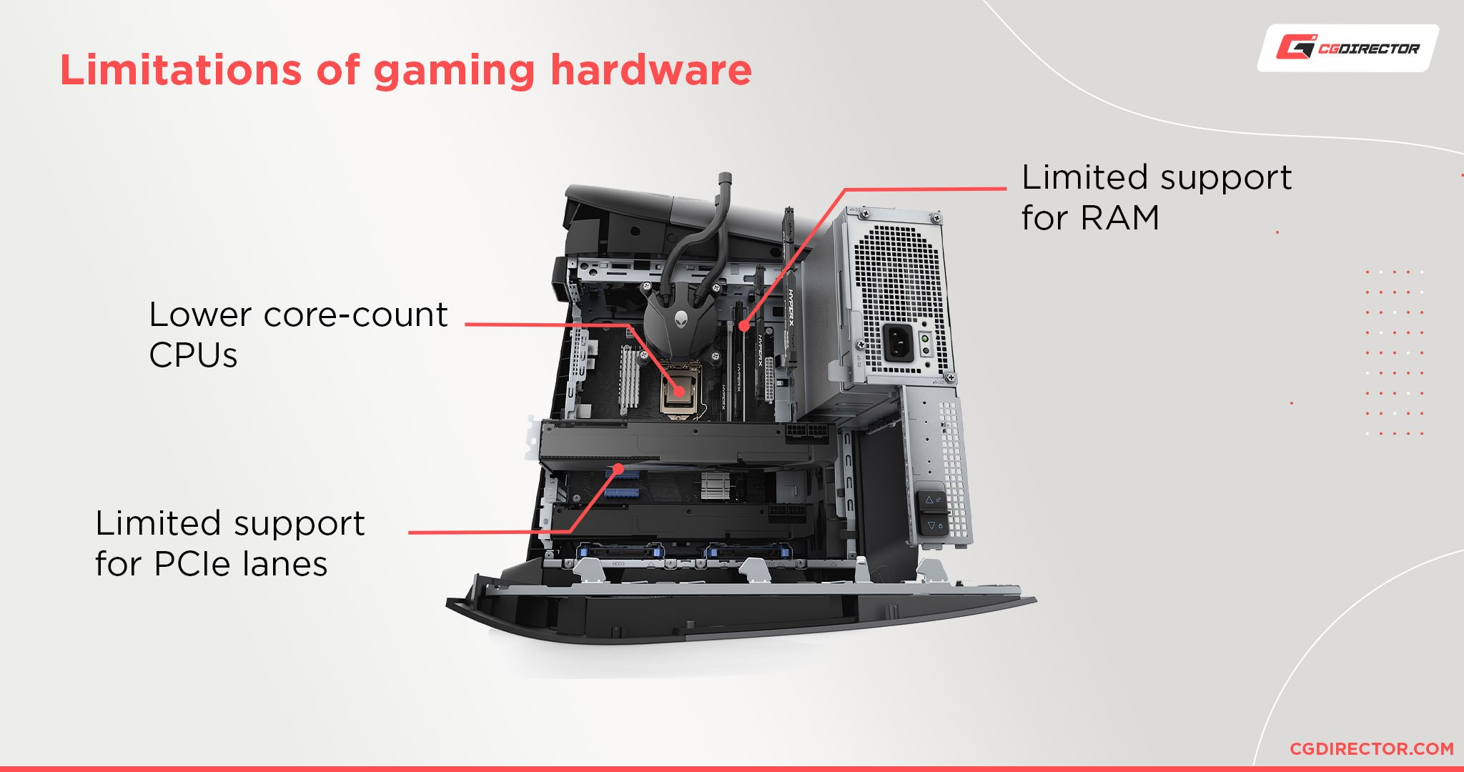 Limitations of Gaming Hardware for professional workloads