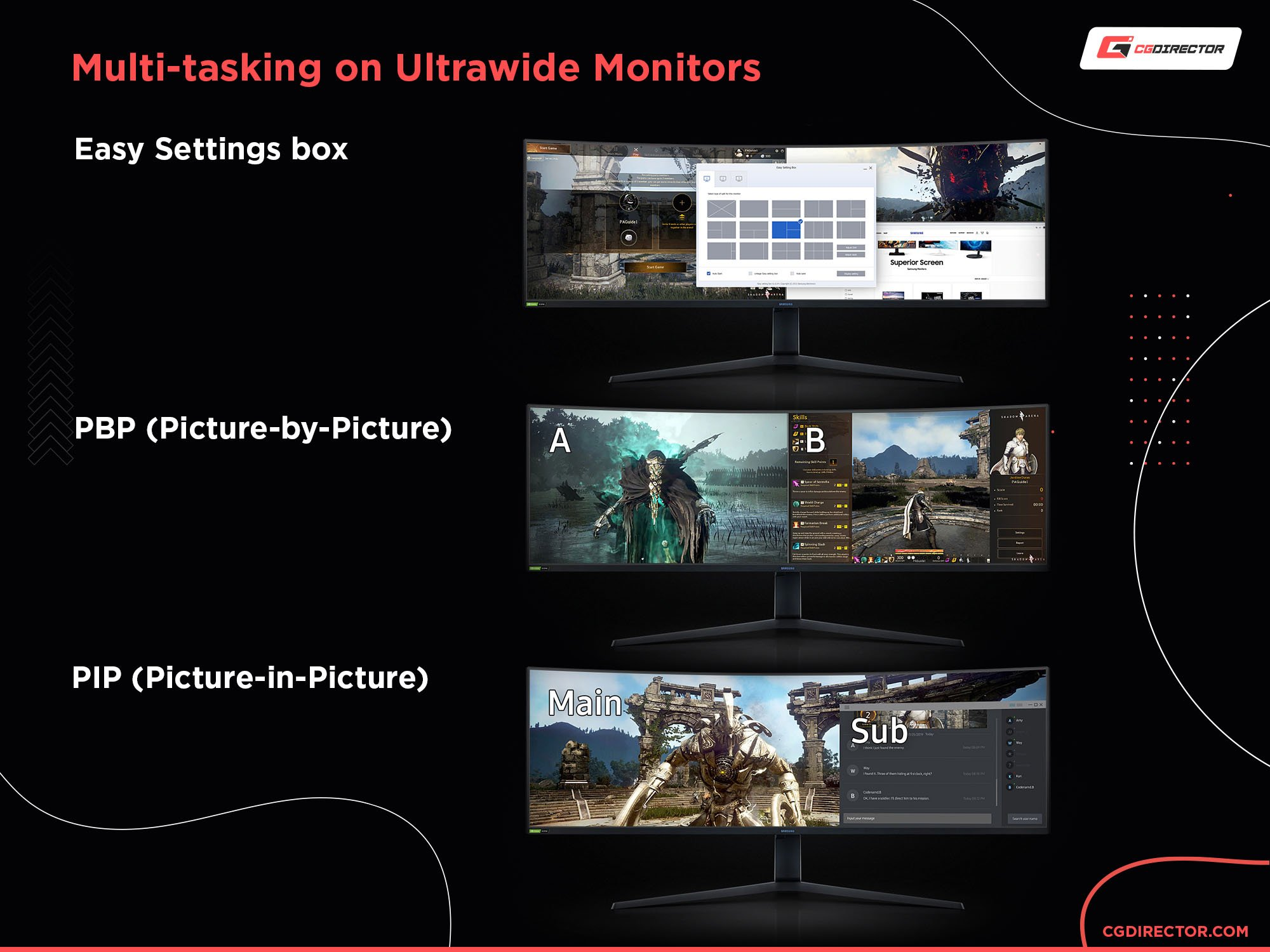 Multi-tasking on ultrawide monitors