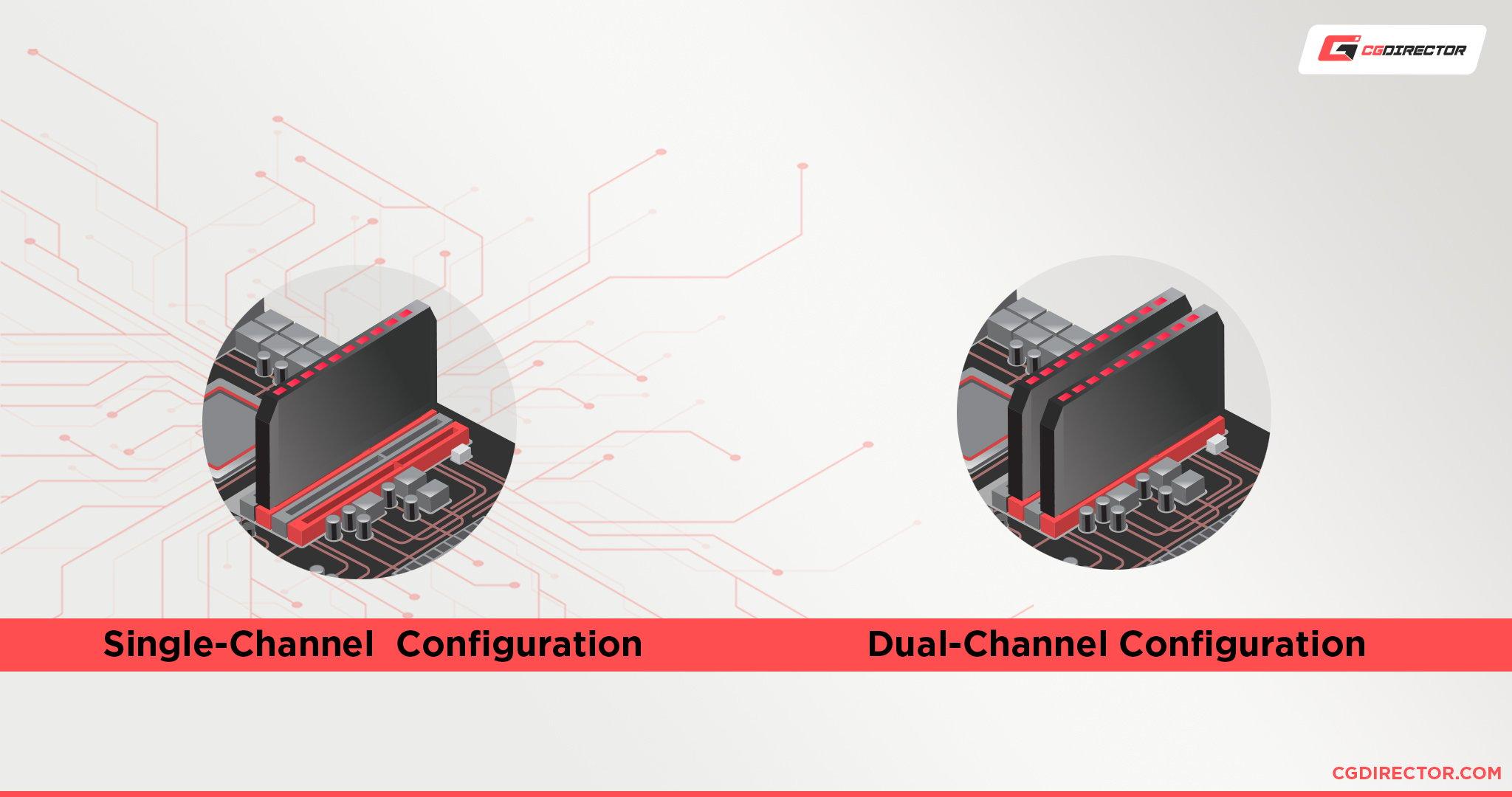 Single channel vs Dual channel config