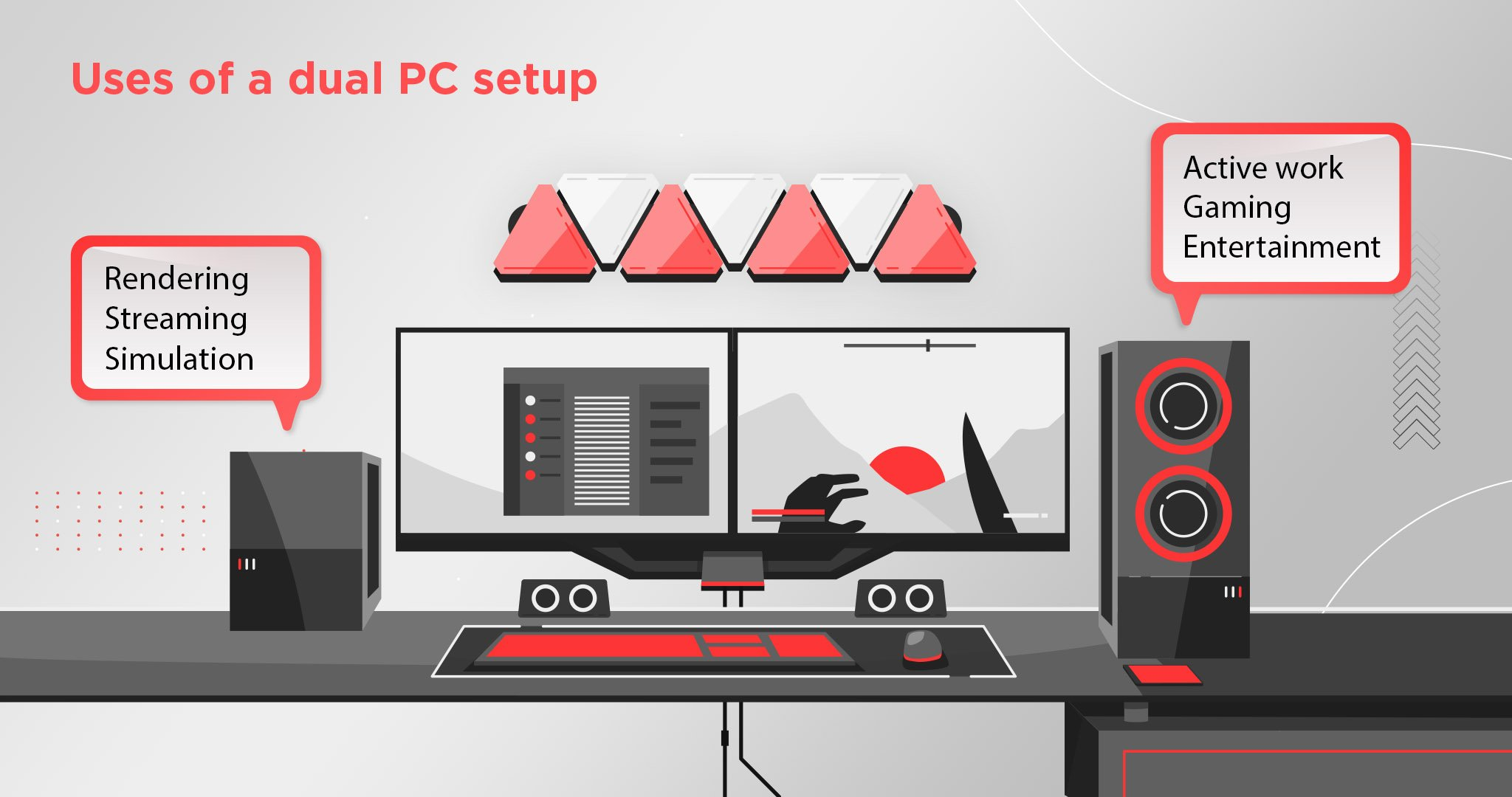 Uses Cases of a dual PC setup