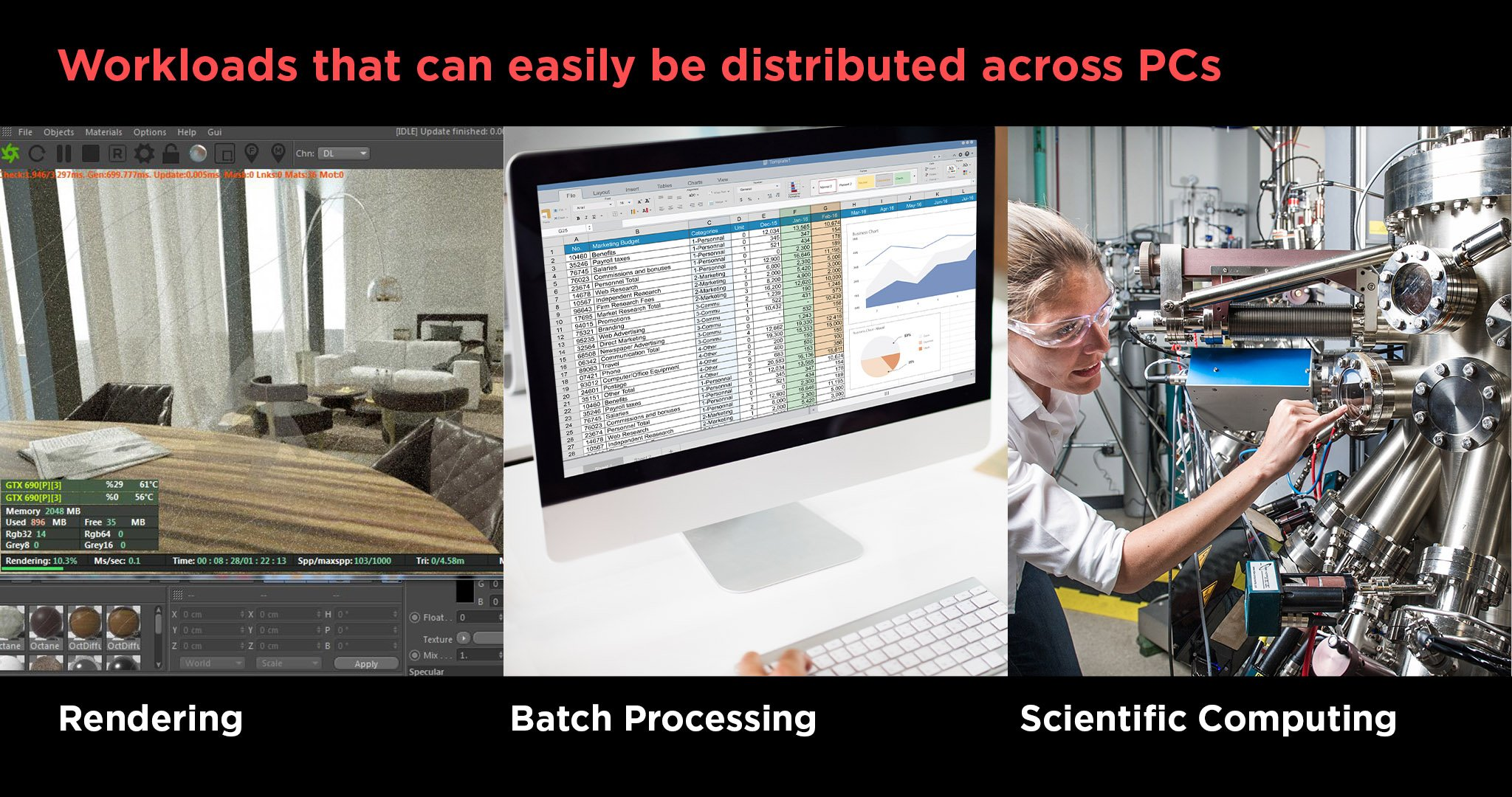 Workloads that can easily be distributed across multiple PCs