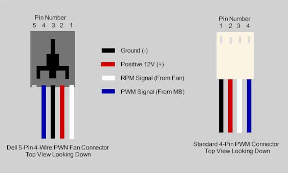 PWM fan pin diagram