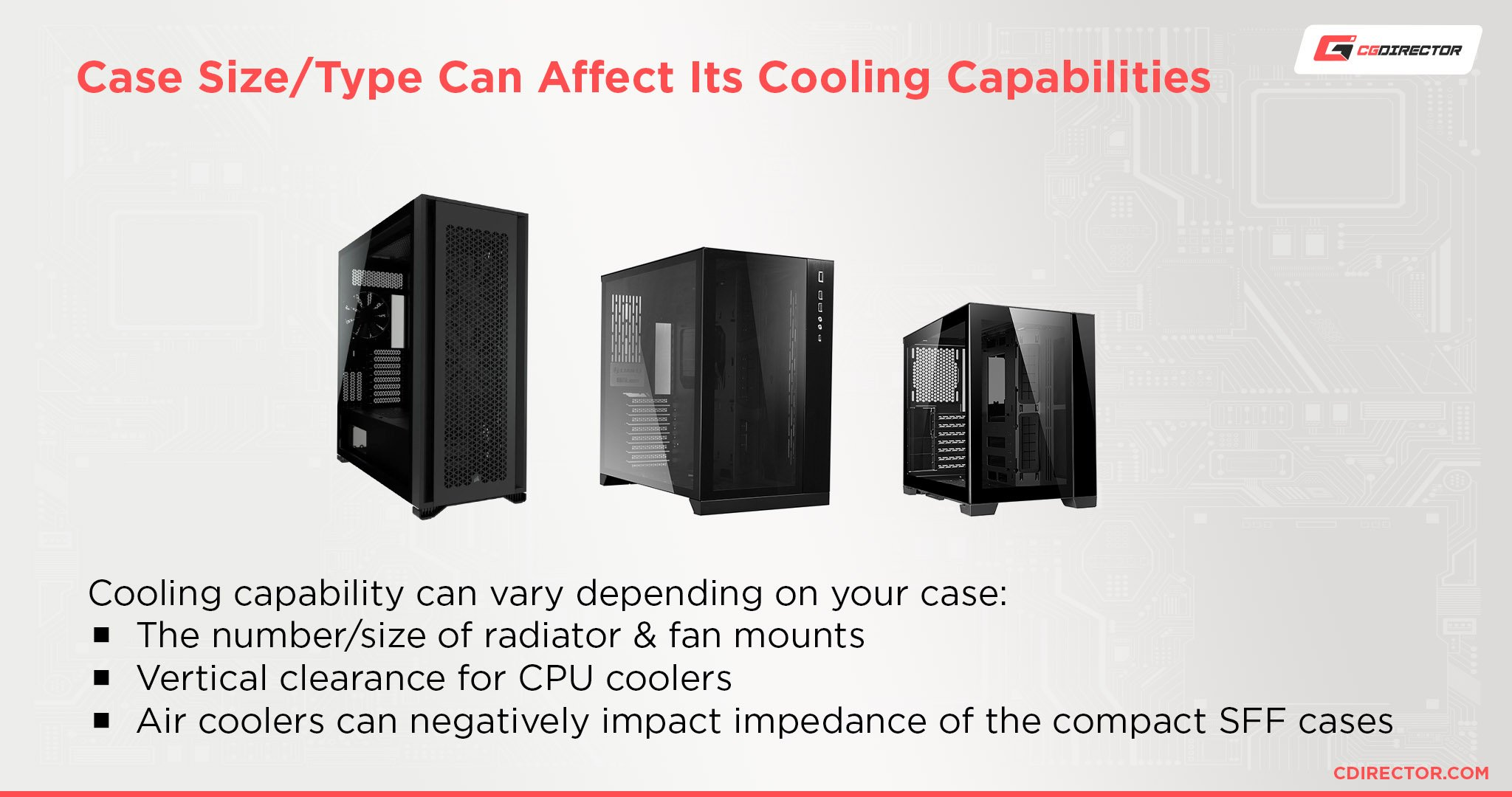 Case Size and Cooling Capabilities
