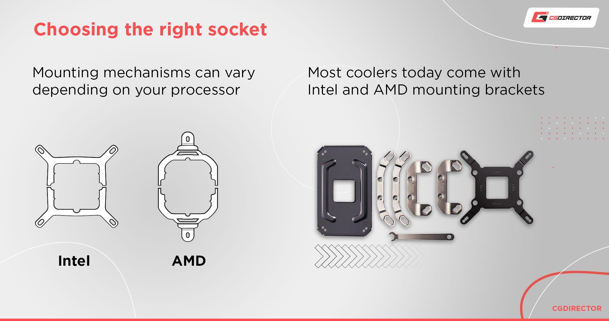 Choosing the right socket
