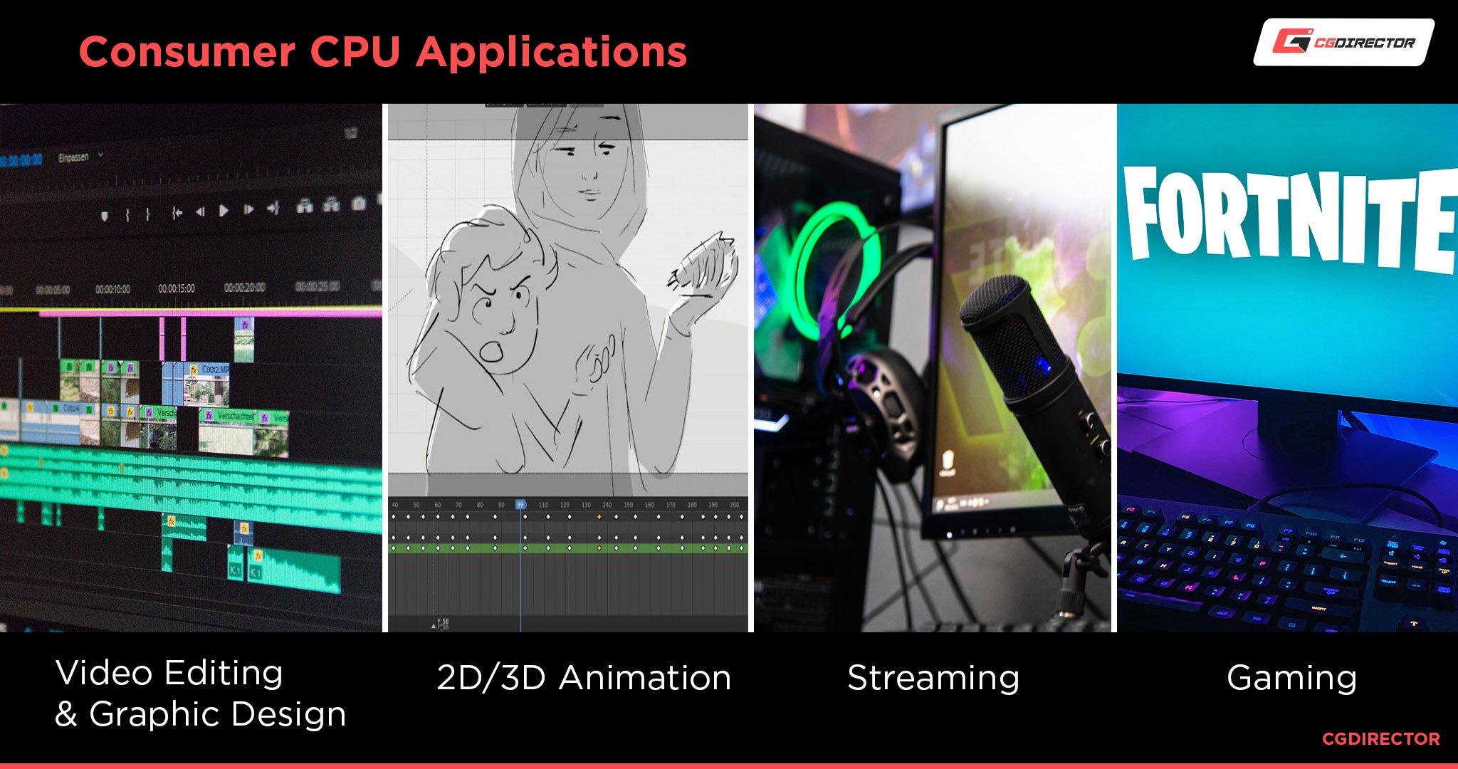Consumer CPU Applications
