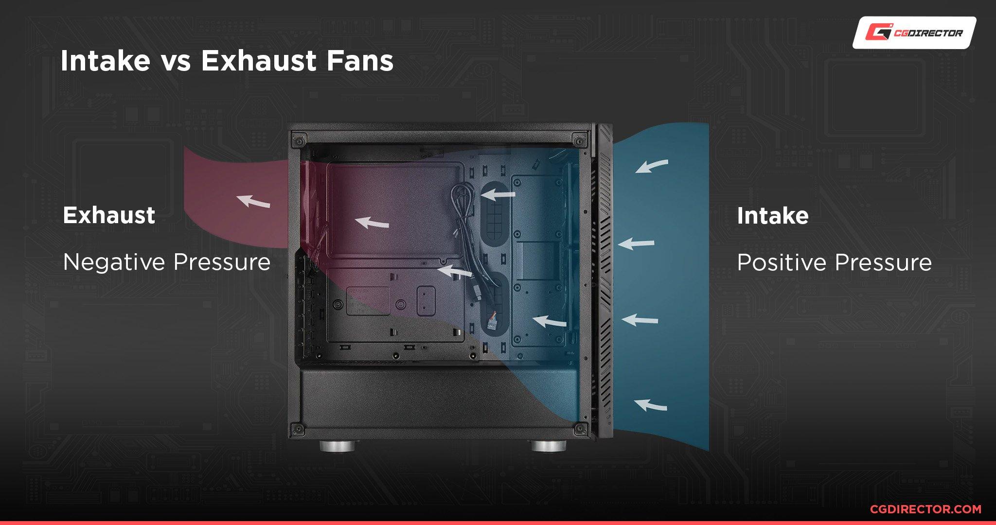 Intake vs Exhaust Fans
