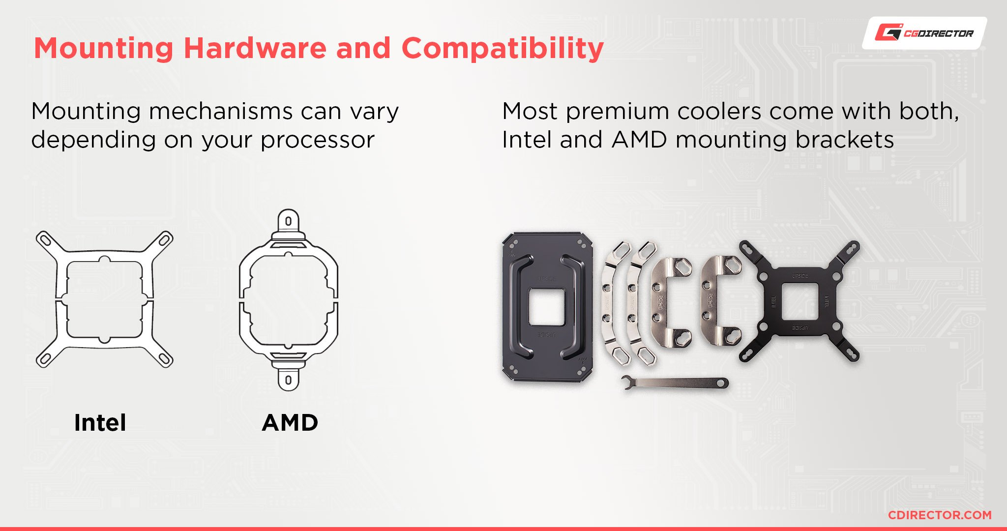 Mounting Hardware and Compatibility