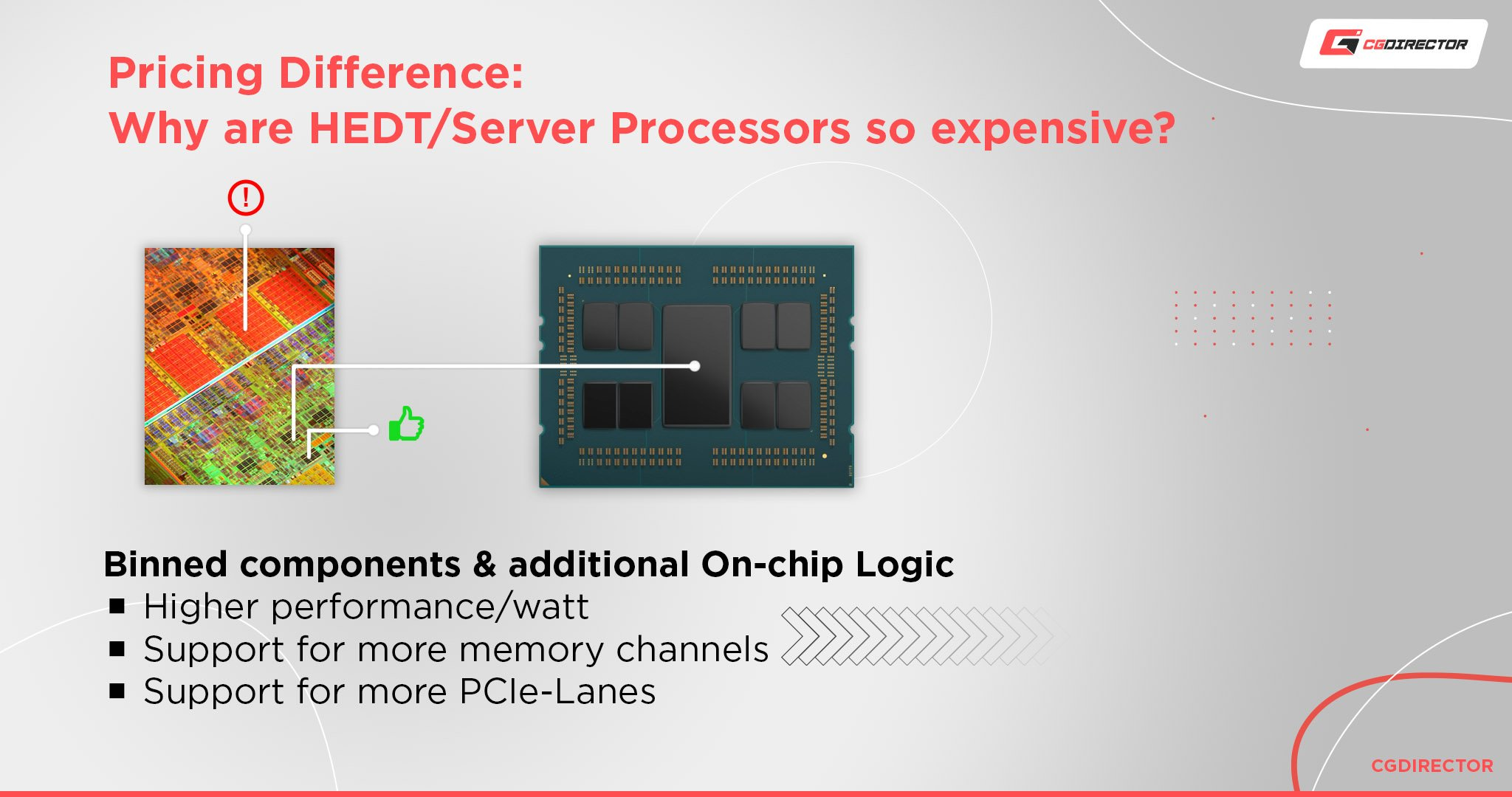 Pricing Difference - HEDT processors