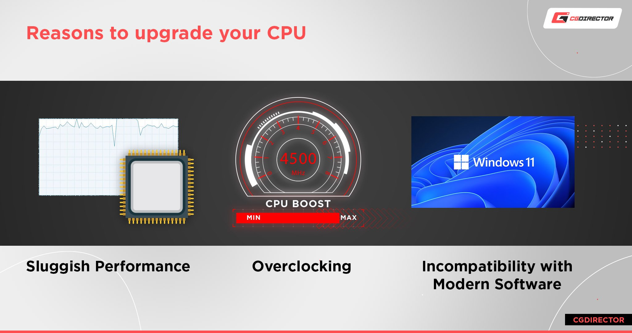 Reasons to upgrade your CPU