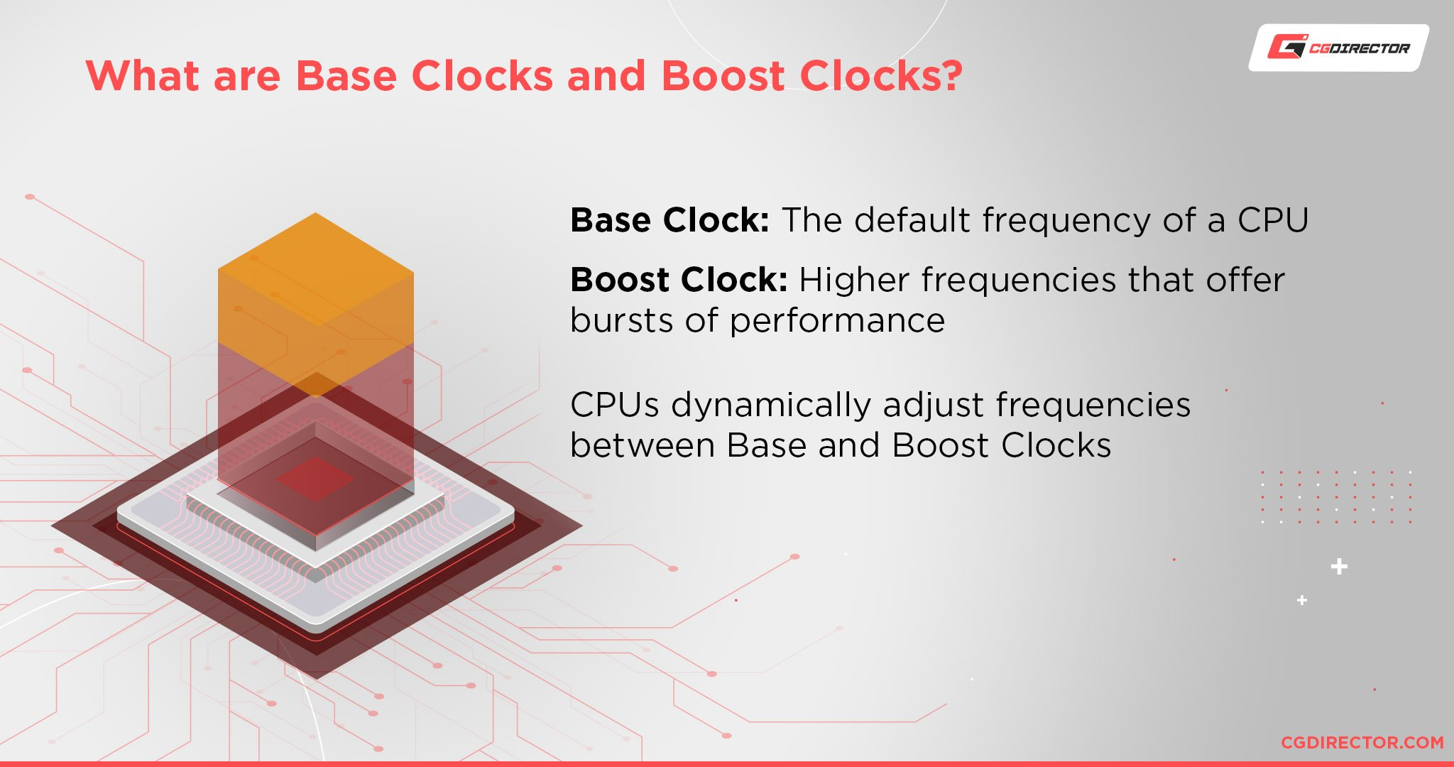 What are Base Clocks and Boost Clocks