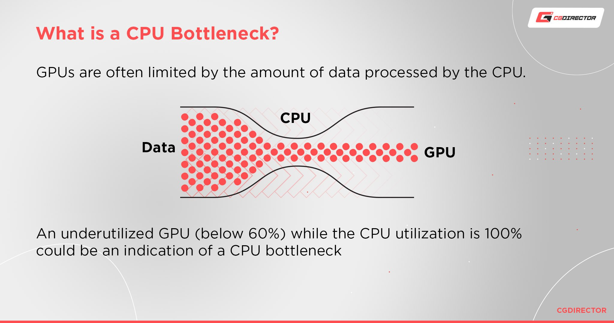 What is a CPU Bottleneck