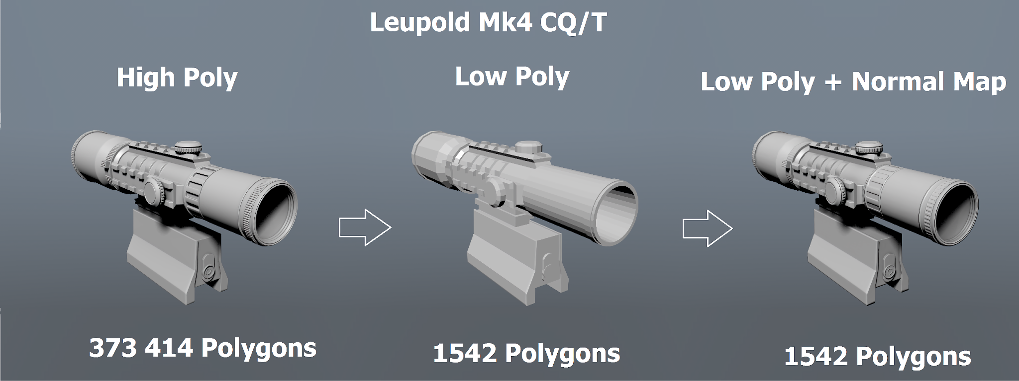 Adding Normal Map to a Leupold Mk4 CQ/T model