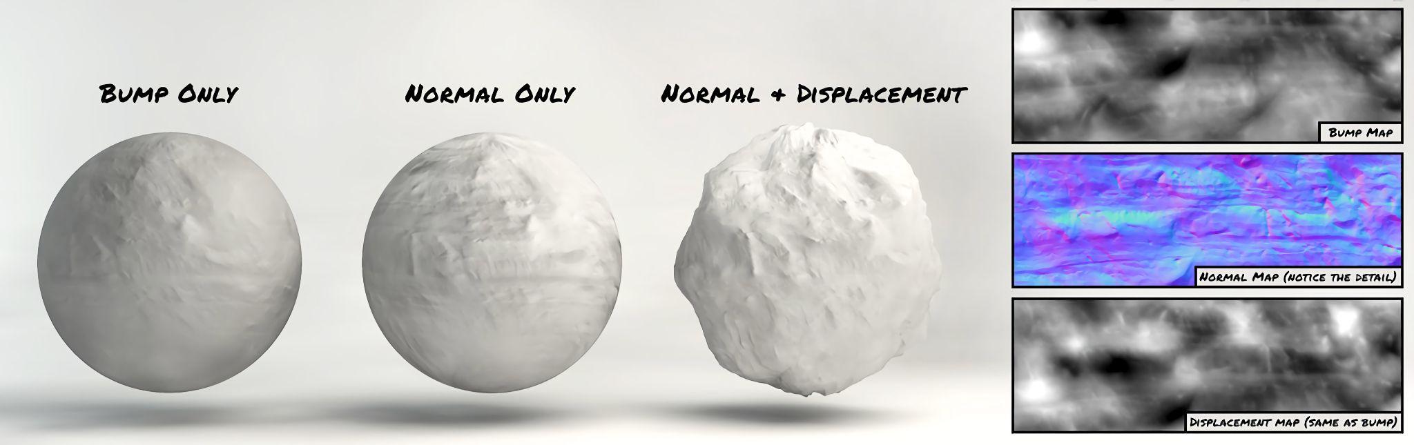 Bump map vs Normal map vs Displacement map