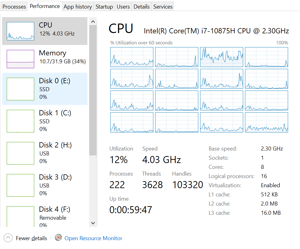 Task Manager - Performance Tab
