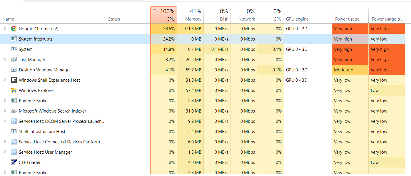 Task Manager - Processes Tab