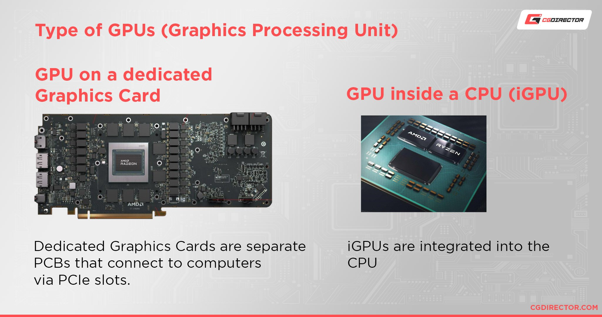 Type of GPUs - On a Dedicated Graphics Card and integrated into a CPU