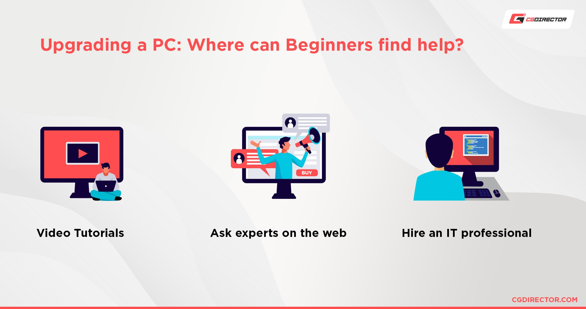Upgrading a PC Where can Beginners find help