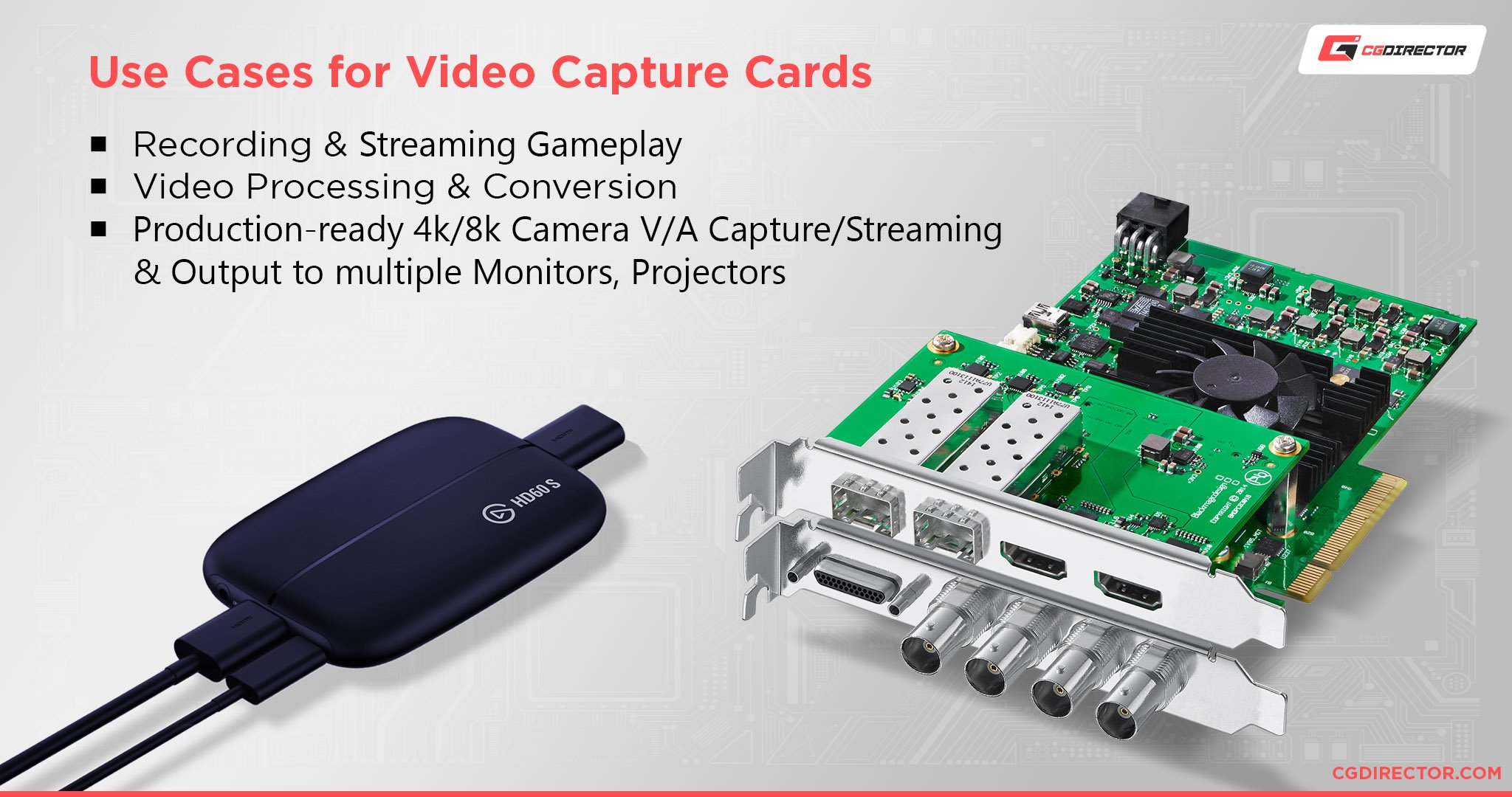 Use Cases for Video Capture Cards