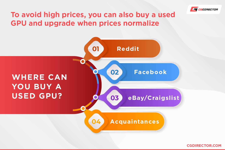Where to buy a used gpu